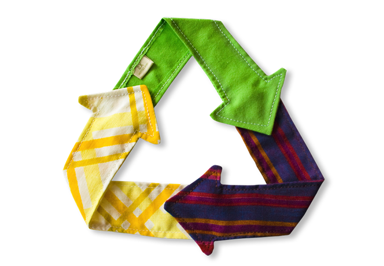 Textile Waste Recycling: Know Textile Recycling Process 1