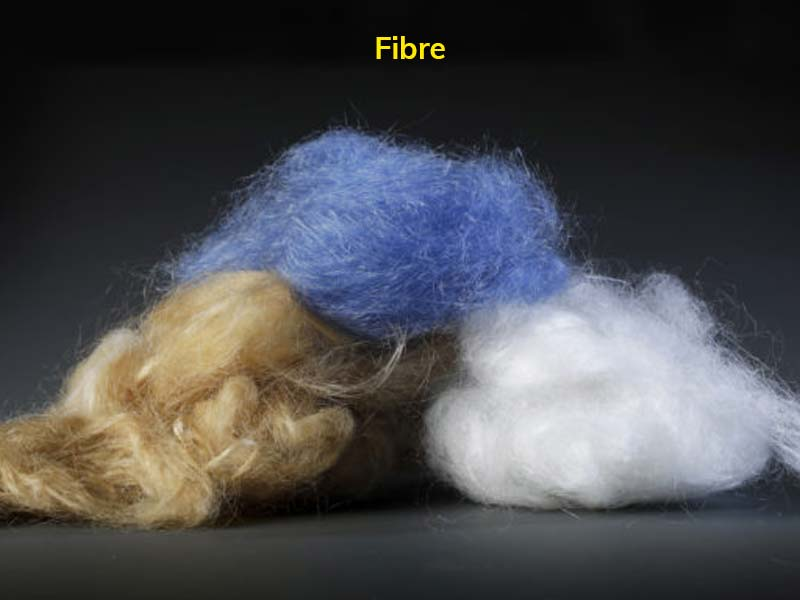 Textile Fibre and man-made fibre manufacturers, exporters and wholesalers in India