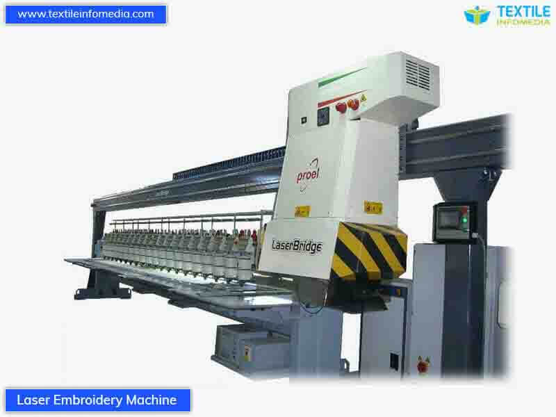 Laser Embroidery Machine Manufacturers Supplier U0026 Importers