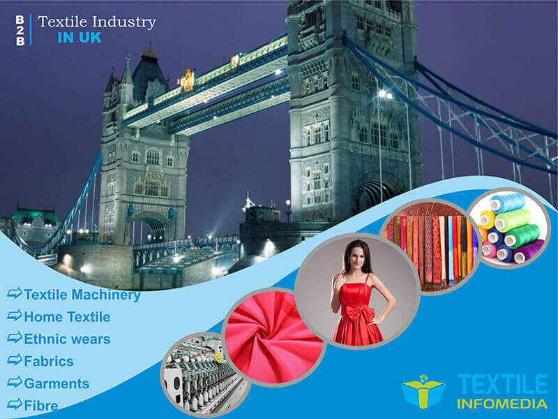 textile industries in uk