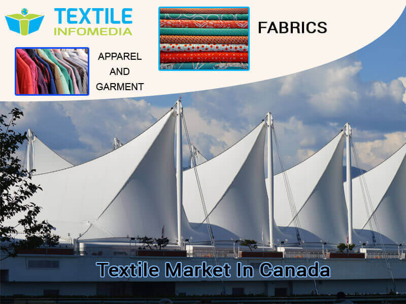 canada textile Business and Market