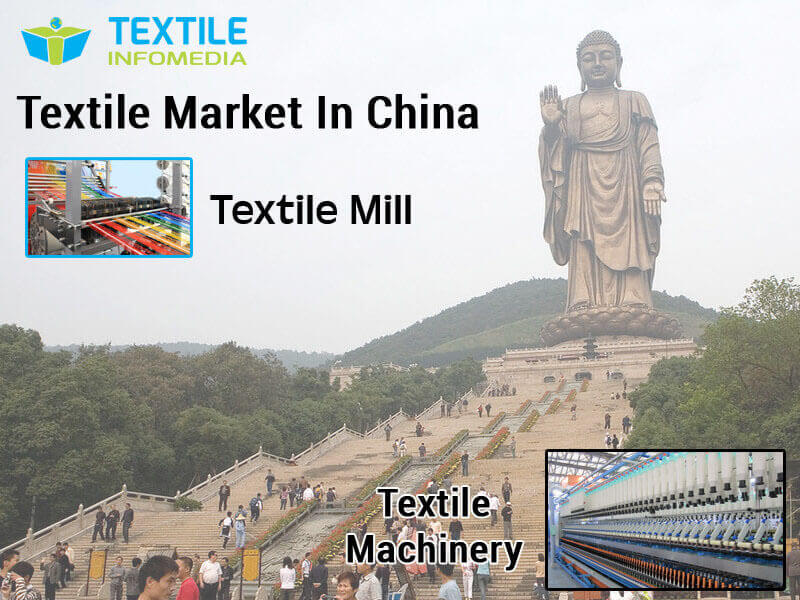 china textile Business and Market
