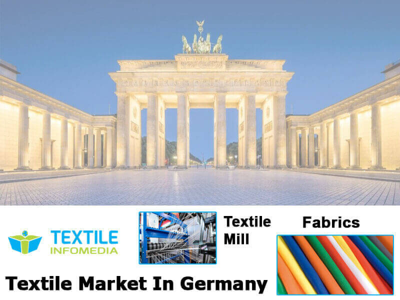 germany textile Business and Market
