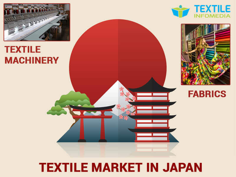 japan textile Business and Market