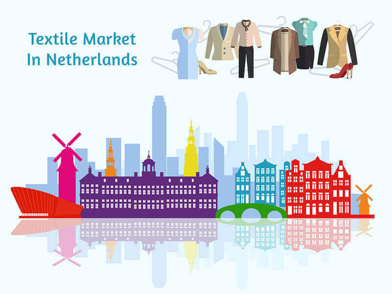 netherlands textile Business and Market