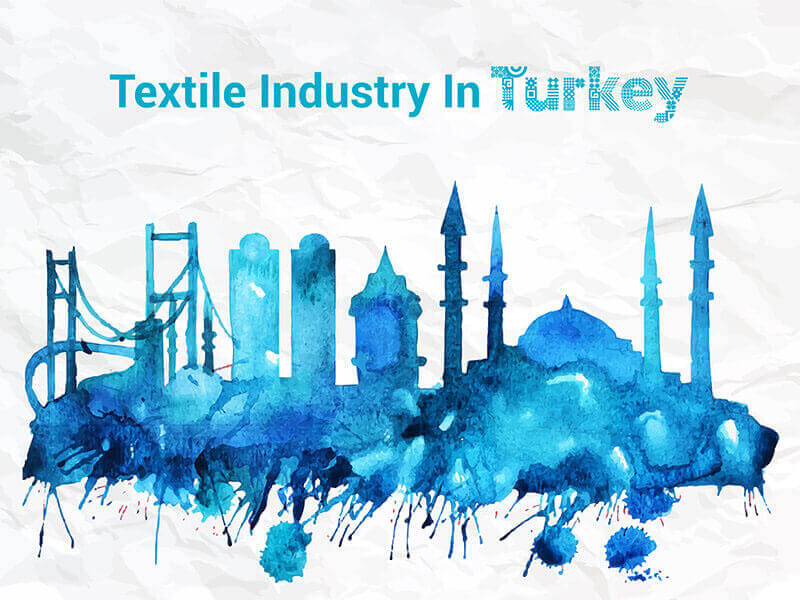 turkey textile Business and Market
