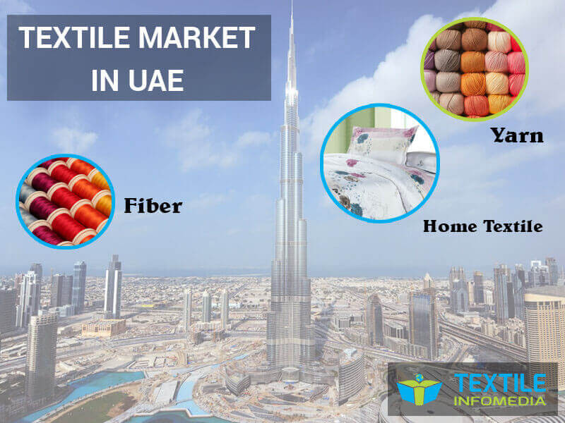 uae textile Business and Market