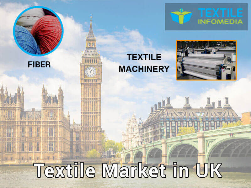 uk textile Business and Market