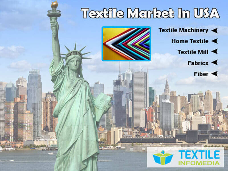 usa textile Business and Market